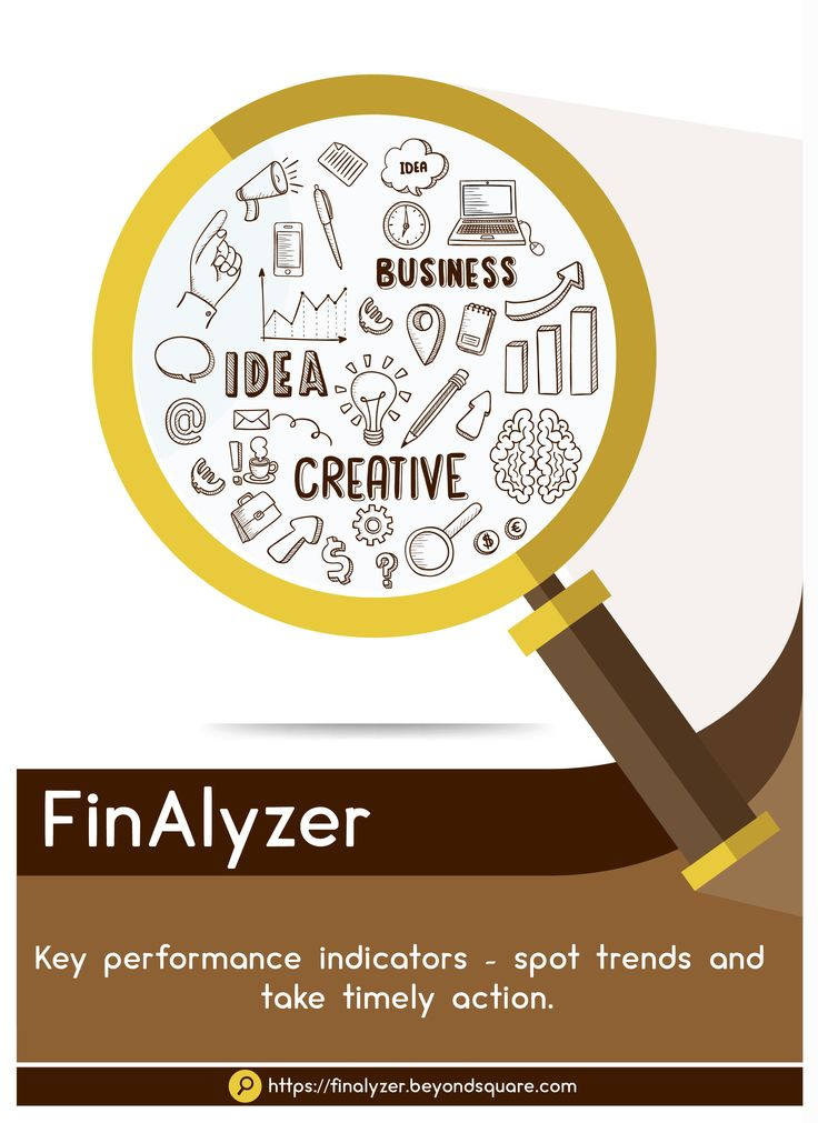 Finalyzer key performance indicators spot trends and
