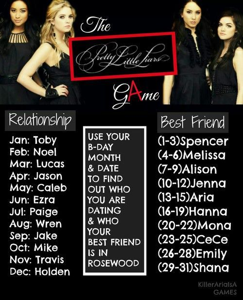 Emily Fields, Hanna Marin, Spencer Hastings, Aria Montgomery/ Relationship: Wren, best friend: Emily