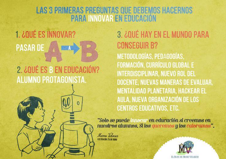 Las 3 primeras preguntas que debemos hacernos para innovar en educación. http://www.elblogdemanuvelasco.com/2015/04/las-3-primeras-preguntas-que-debemos.html
