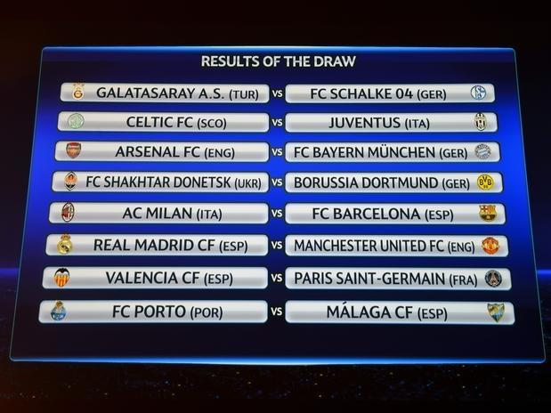 Así fue el sorteo de los octavos en la Champions League