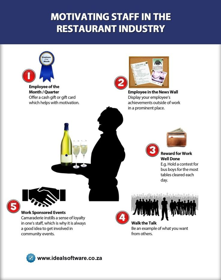 Motivating Staff in the Restaurant Industry - Brilliant Infographic from idealsoftware.co.za