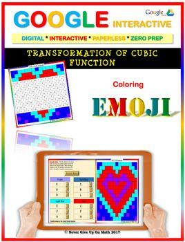 EMOJI - Transformation of Cubic Function (Google Interacti