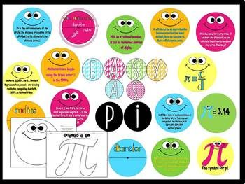 Pi Day Math Bulletin Board - Celebrate March 14th (or 3.14) in style with this colorful bulletin board.  Student templates included for creating a Pi Day slogan and for designing a Pi.  FUN!