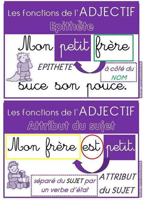 French grammar. Des affiches sur les fonctions de l'adjectif qualificatif (épithète ou attribut du sujet)