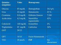 Resultado de imagen para factor reumatoide valor