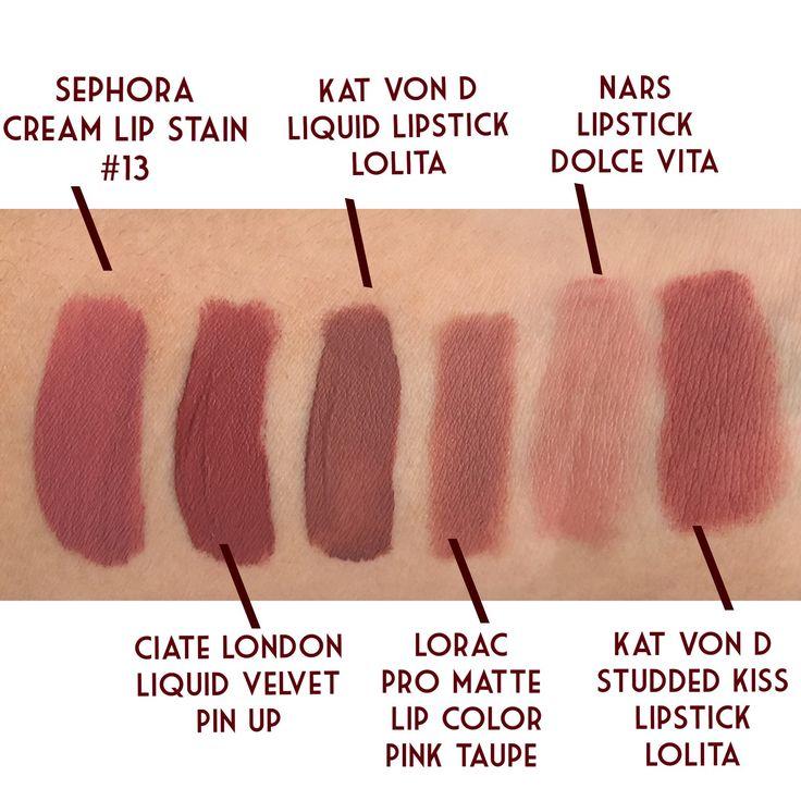 Kylie Jenner Lip Trend On Any Budget – Abigail Lindsay  #kyliejenner #liquidlipstick #sephora #ulta #katvond
