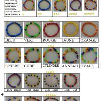 brevet feuille de route de suivi collier de perle algorithme