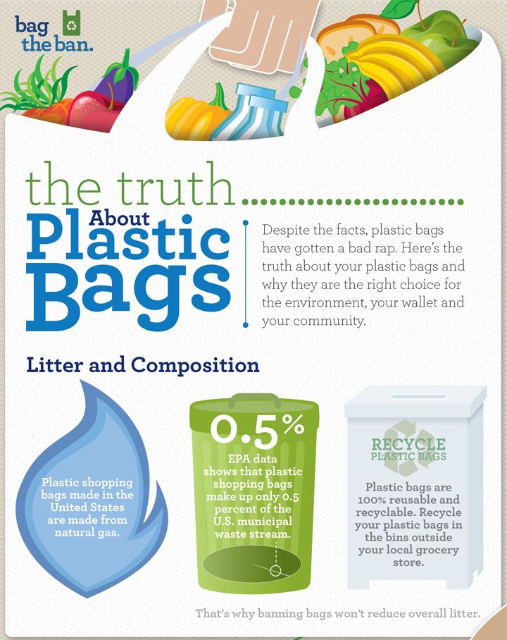The Truth About Plastic Bags Be Sure To Click The Link To