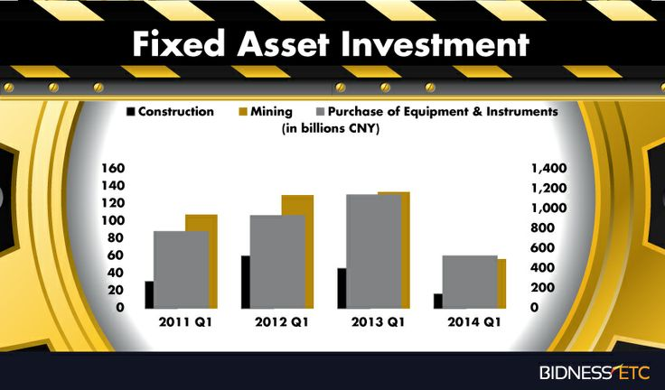 Caterpillar Inc. (NYSE:CAT) News Analysis: 3 Reasons why we believe Jim Chanos is right on Caterpillar