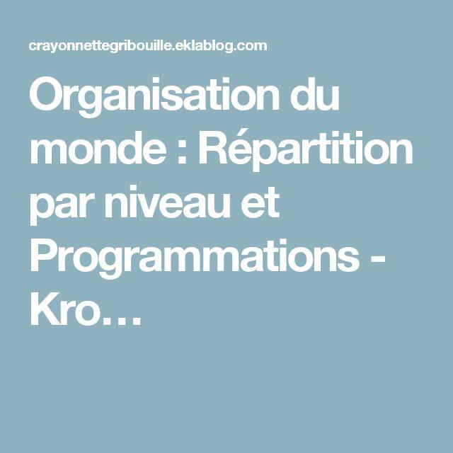 Organisation du monde : Répartition par niveau et Programmations - Kro…