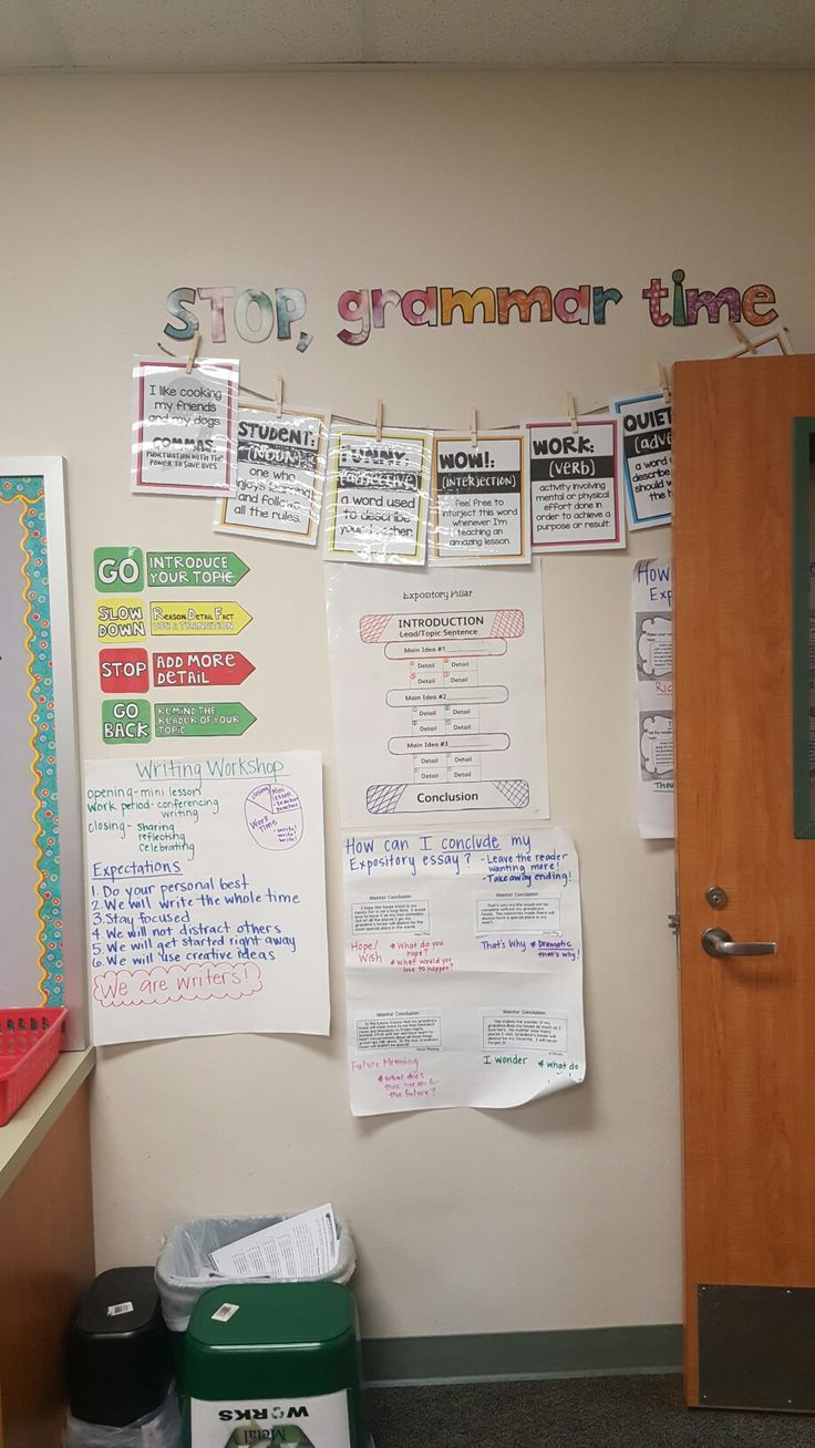 4th grade grammar wall with reminders of what they have learned so far to help with their writing skills.