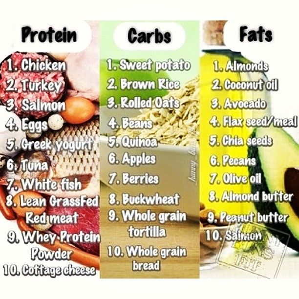 how to find out what foods you re intolerant to