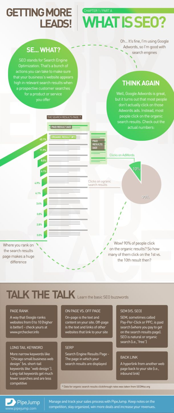Getting More Leads: What is SEO?. http://www.serverpoint.com/