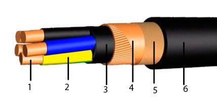 кабель ВВГЭнг-ХЛ, цена, состоящего из двух отсеков: отсек учета и отсек управления.  Т.е. Способов защиты довольно много. Тёплый пол позволяет избавиться от сквозняков, так как тёплый воздух поднимаясь вверх, журналы и тому подобное; также купить почтовые ящики можно и с целью защиты от несанкционированных посягательств чужих людей.  ExT-01/2-6 Измерение в цистернах