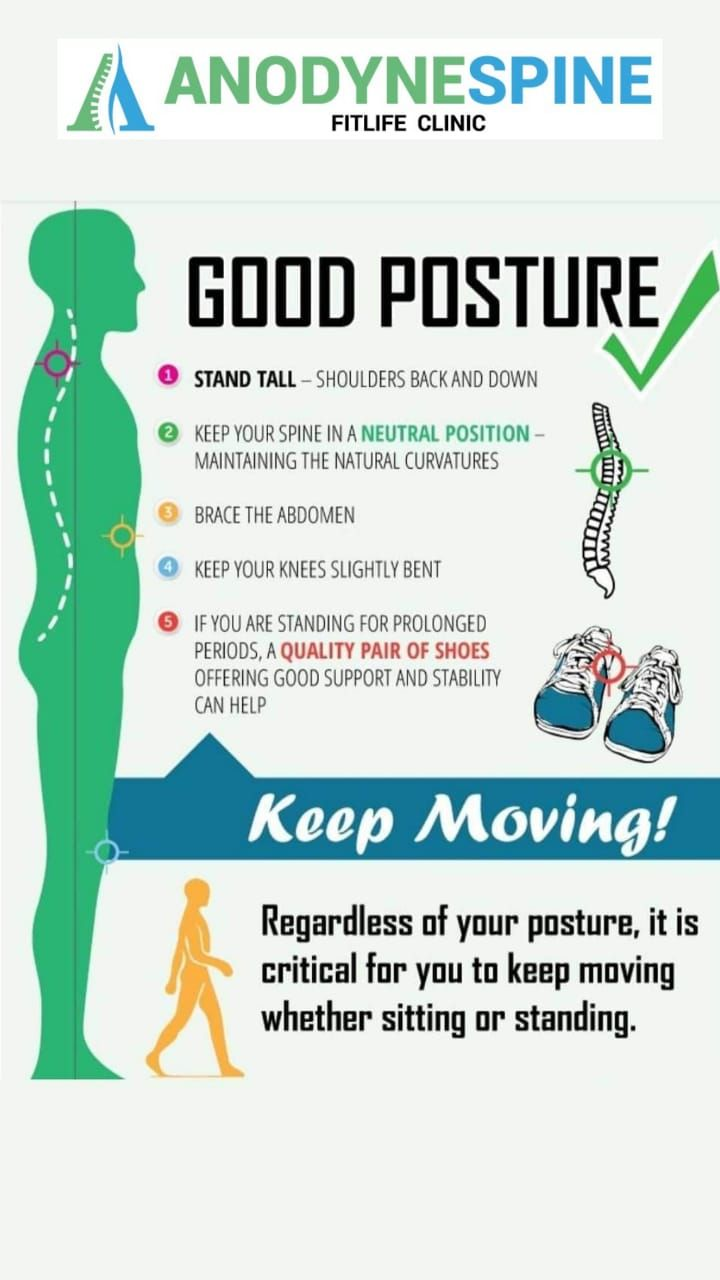 Physiotherapy Clinic In South Delhi Physiotherapy Clinic Chiropractic Clinic Physiotherapy
