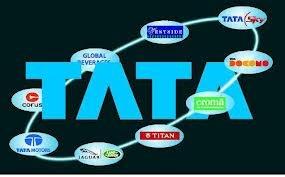 List of Tata Group of Companies