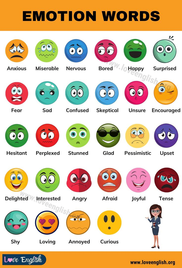 List of Emotions: A Huge List of 132 Powerful Emotions for