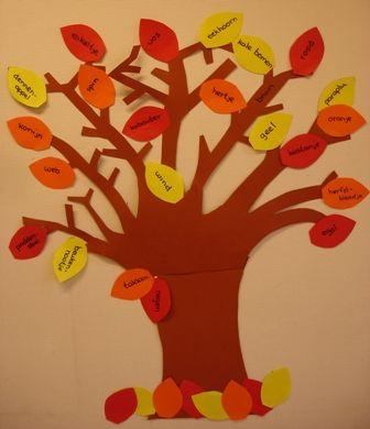 Woordspin in de vorm van een herfstboom