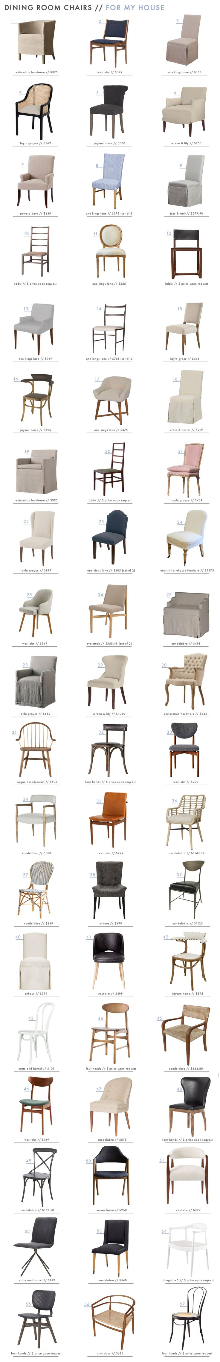57 very pretty dining room chairs! https://emfurn.com/collections/bar-stools