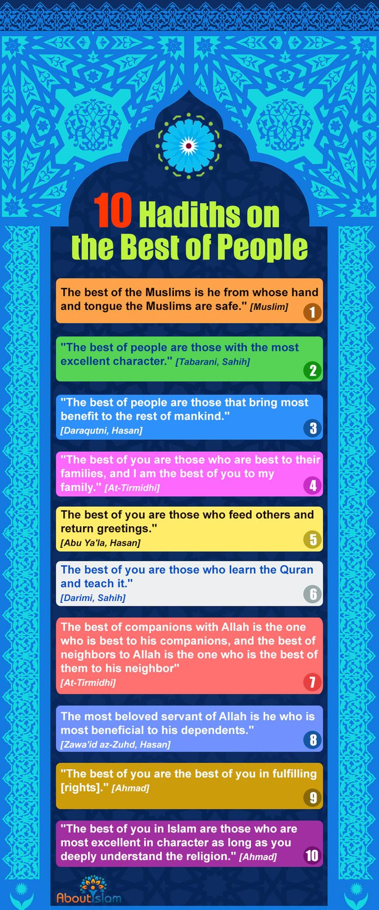 30 best islamic network images on pinterest islamic youtube and who are the best of people kristyandbryce Choice Image