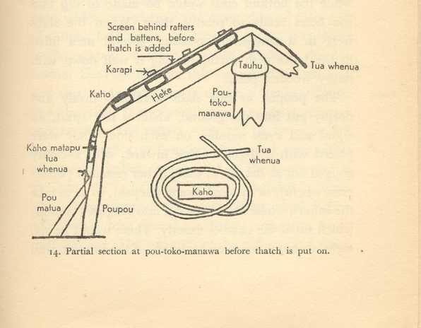 Whare partial plan - Makareti