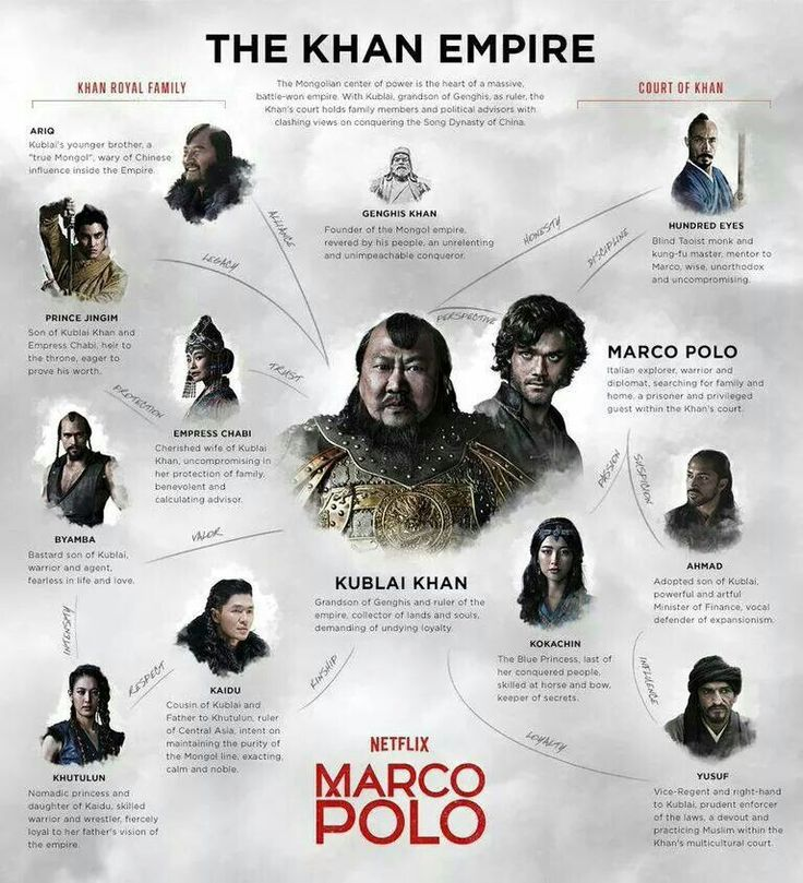Marco Polo #netflix