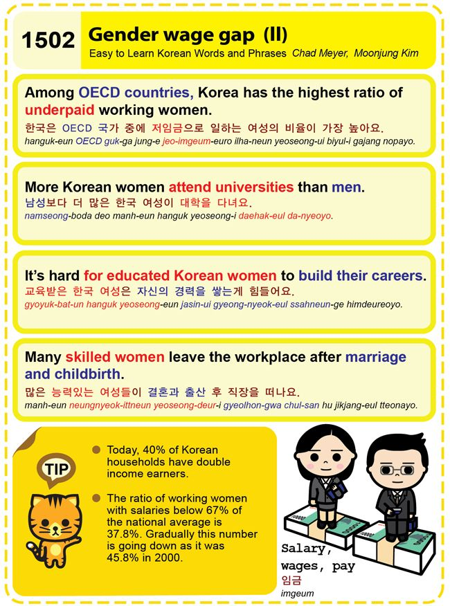 (1502) Gender wage gap (II)
