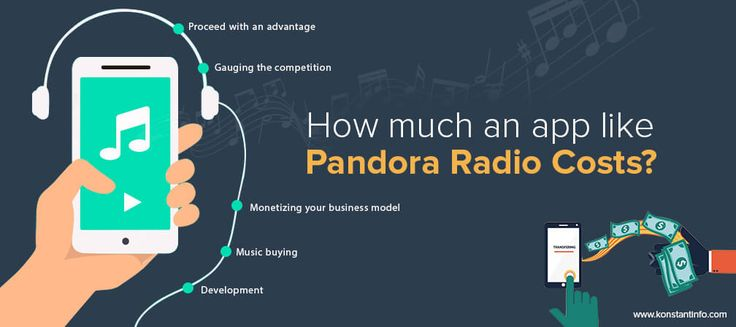 How Much It Cost to Create a Music App like Pandora? App