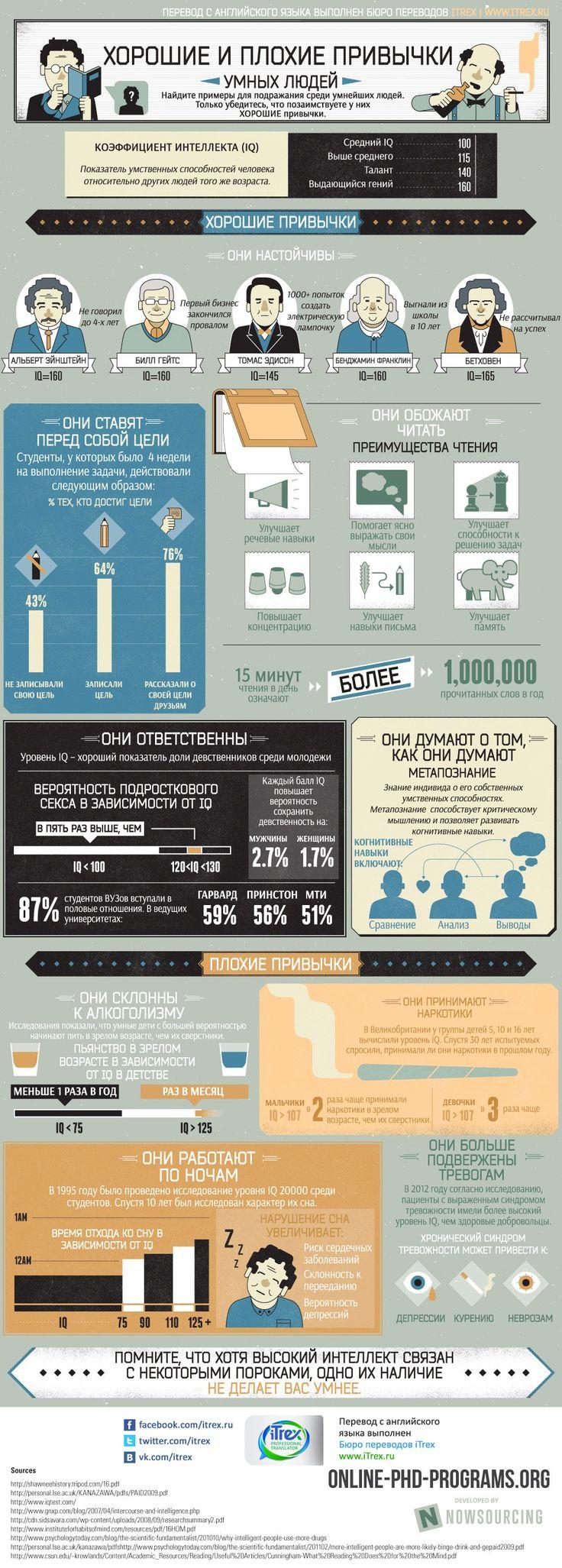 Недавно мы публиковали инфографику про #привычки успешных людей и неудачников. А сегодня повторяем инфографику про хорошие и плохие привычки умных людей. Запоминаем, становимся умнее и успешнее :)  http://itrex.ru/news/privychki_umnykh_ludey