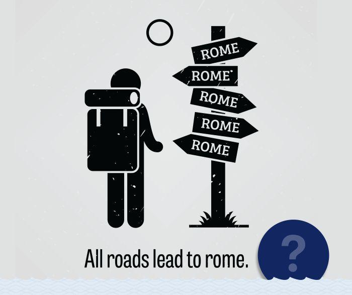 Όλοι οι δρόμοι οδηγούν στη Ρώμη! Αλήθεια ή ψέματα;  All roads lead to Rome! Is this actually true? Click the link for the answer:  http://www.dailyinfographic.com/the-roads-that-lead-to-rome-interactive