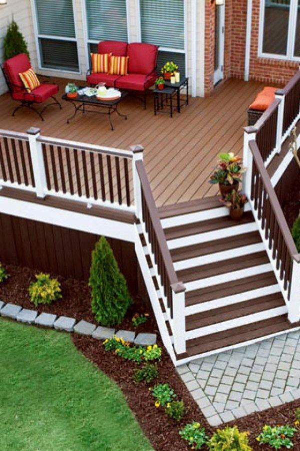 Landscape Ideas For Your Home Backyard Patio Designs Deck