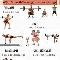 leg weight exercises are play important role to build