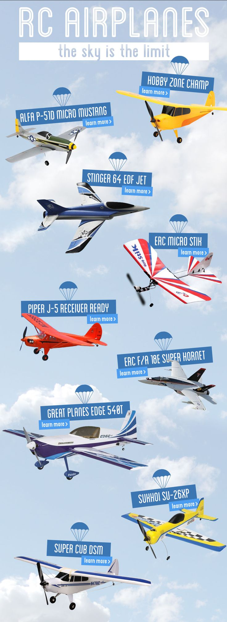 Remote Control Airplanes Review 2013 | Best RC Planes | Remote Control Planes - TopTenREVIEWS