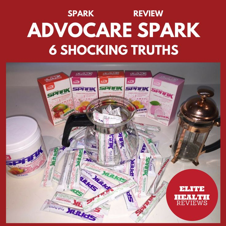 6 Shocking Truths we discovered when reviewing AdvoCare Spark