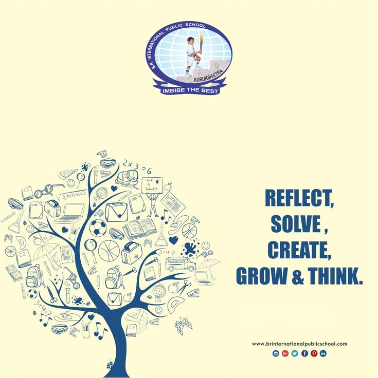 Reflect, Solve, Create, Grow & Think.  #BRInternationalPublicSchool #CBSE #Kurukshetra #School #Education #Learning
