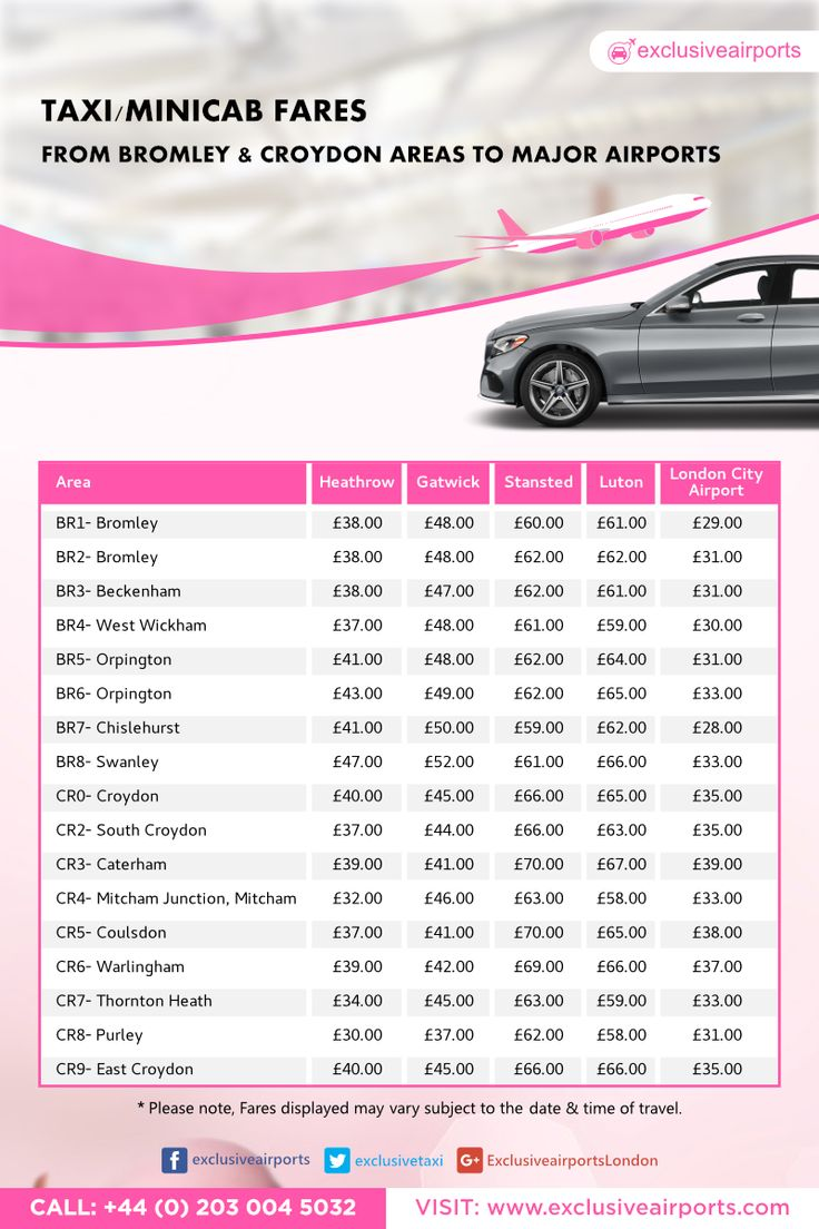 Cheap taxicab fares from Bromley areas to all major London airports.