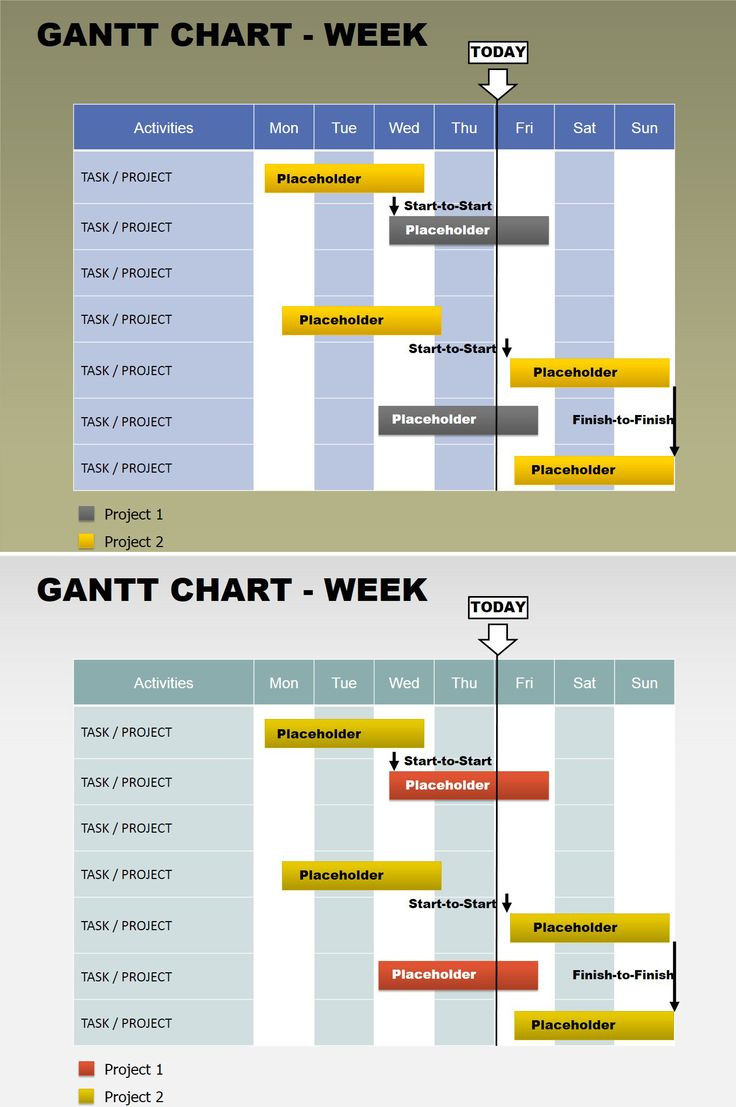 7 best Free PowerPoint Charts images on Pinterest | Charts, Graphics ...