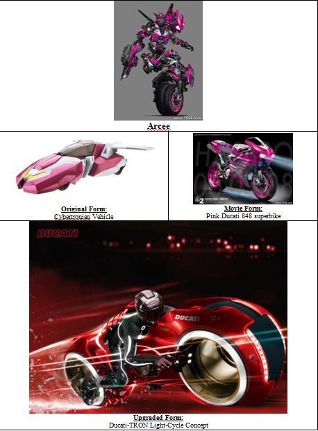 #Transformers #Autobot #Arcee  Original Form: Cybertronian Vehicle Movie Form: Pink #Ducati 848 Superbike Upgraded Form: Ducati #TRON Light-Cycle Concept
