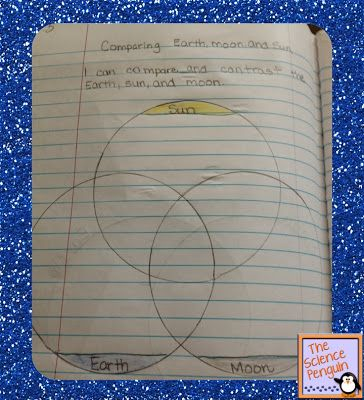 Comparing and Contrasting the Sun, Moon, and Earth