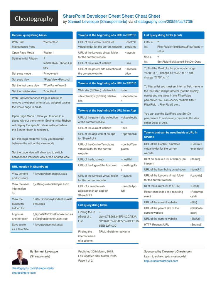SharePoint Developer Cheat Sheet by Sharepointerie    www - sharepoint developer resume sample