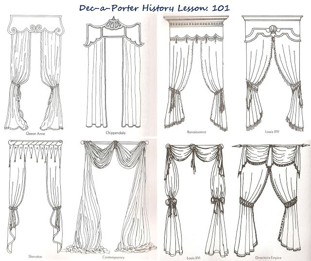 Classical Curtains: Then and Now. Taking a quick look at some of the style choices from the past: From Queen Anne, Louis XVI, and many more.. these are the styles of Window Treatments from some most notable time periods.