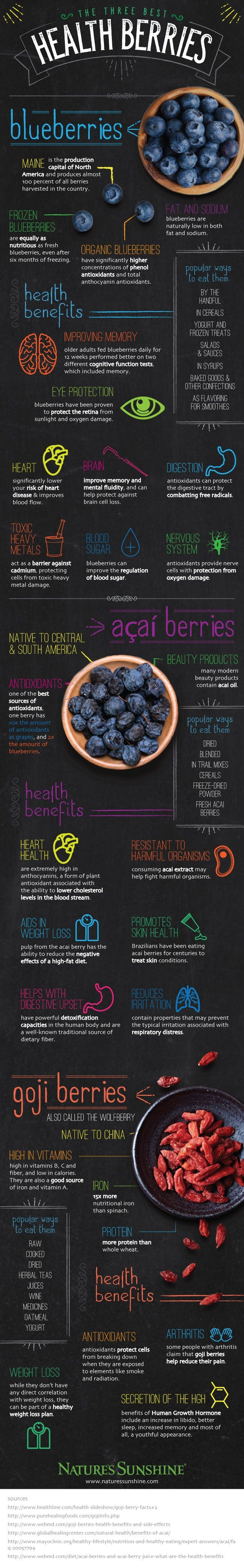 The Three Best Health Berries: There are many benefits to eating blueberries, acai berries, and goji berries (also called wolfberry).