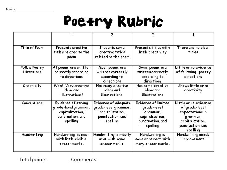 a narrative essay about friendship Rubric — TeacherVision