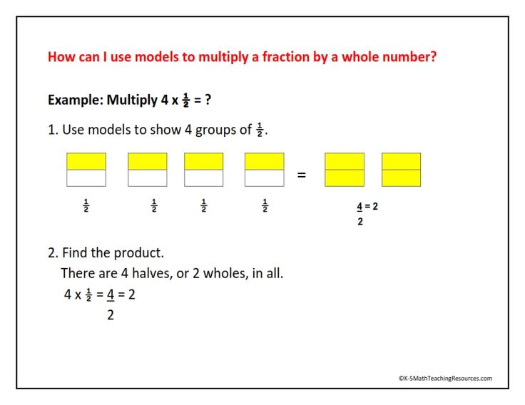 Multiplying a Whole Number by a Fraction Anchor ChartMath Stuff ...