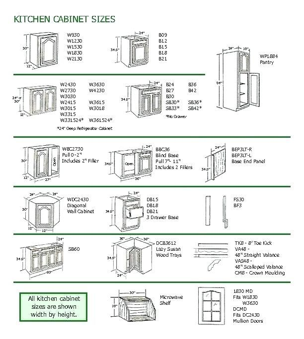 Standard Kitchen Cabinet Dimension Kitchen Cabinets Standard