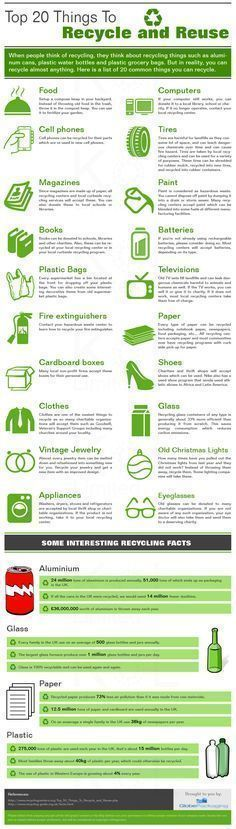 Top 20 Things to Recycle and Reuse #infographic #Recycling #recyclinginfographic #recyclinginformation