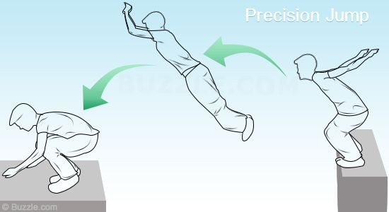 Parkour Moves for Beginners: Precision Jump
