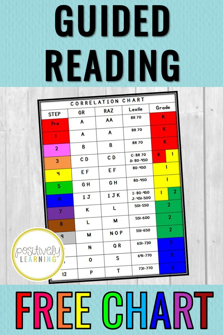What Are Accelerated Reader Levels What Books To Buy Ar Reading Ar Reading Levels Reading Levels