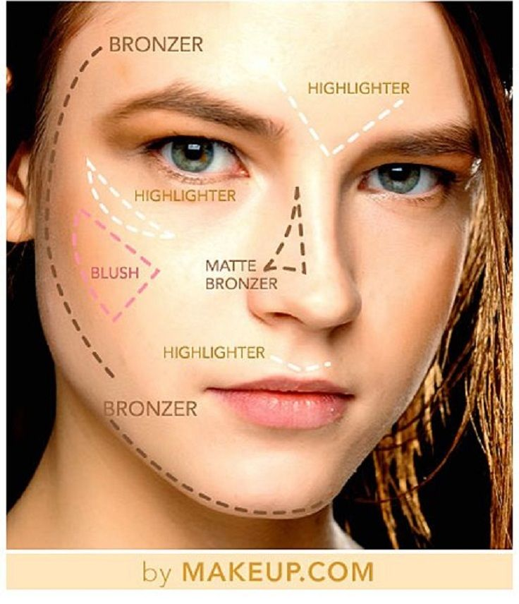 Learn To Contour and Highlight Your Face