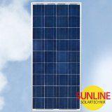 85 Watt Solarmodul Polykristallin 12V inkl. MC4 Solarstecker  Solarpanel Solarzelle 85W Reviews